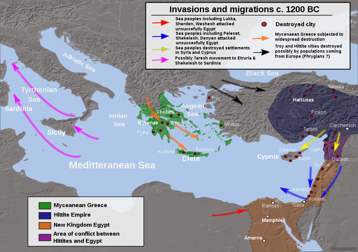 Sea people migrations.