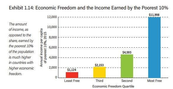 04Economic Freedom.jpg