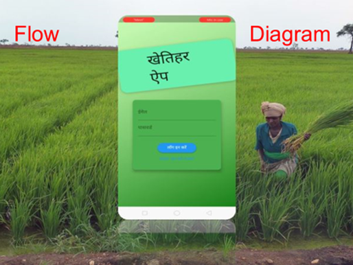 App for connecting farmer and consumer