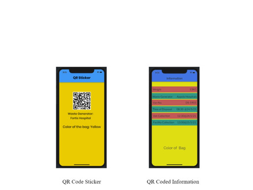AN APP FOR EFFICIENT MANAGEMENT OF COVID-19 WASTE DISPOSAL BAGS