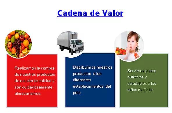 Cadena de Valor.png