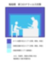 飲食エリア除菌層-稲穂.jpg