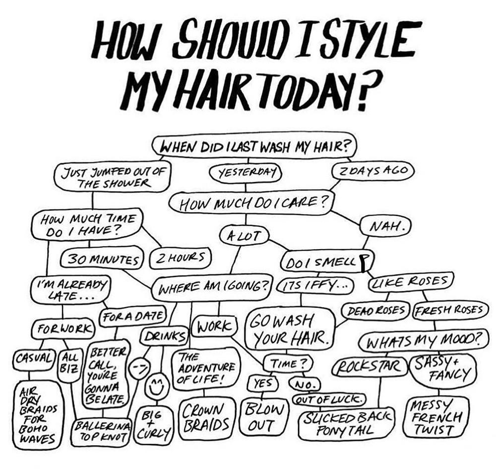 tip- hår guide- emilie gug