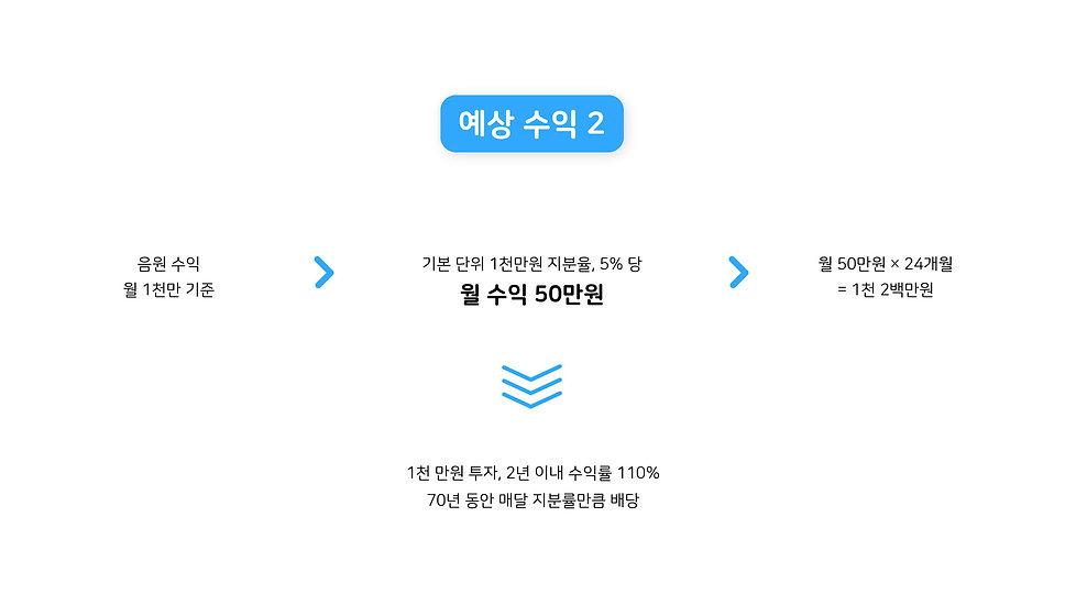 예상수익2.jpg