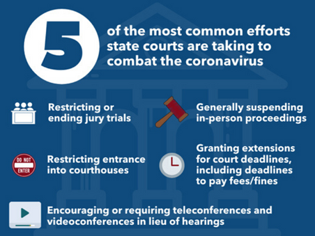 How COVID-19 Is Impacting Rhode Island's Criminal Justice System