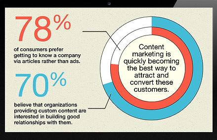 Content marketing rationale.png