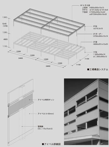 ykkfactory21.jpg