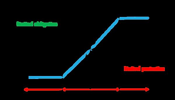 pilihan model fx sabr