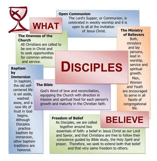 What disciples believe.jpg