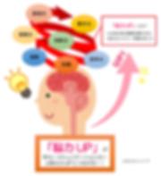 脳力UP図.png