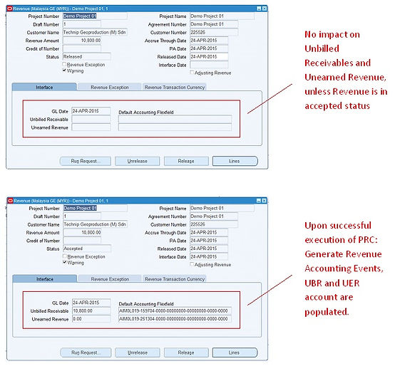 Unbilled Receivables and Unearned Revenue Accounting in Oracle Projects
