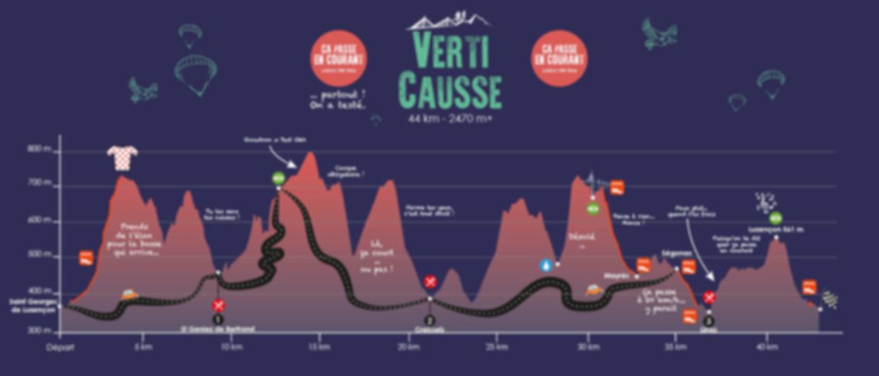 profil VERTI CAUSSE 2020.jpg