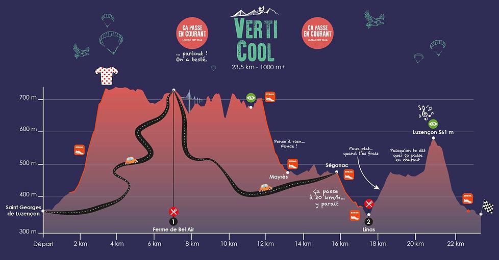 profil VERTICOOL 2020.jpg