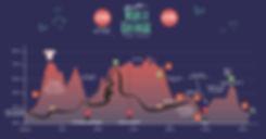 profil VERTI EIFFAGE 2020.jpg