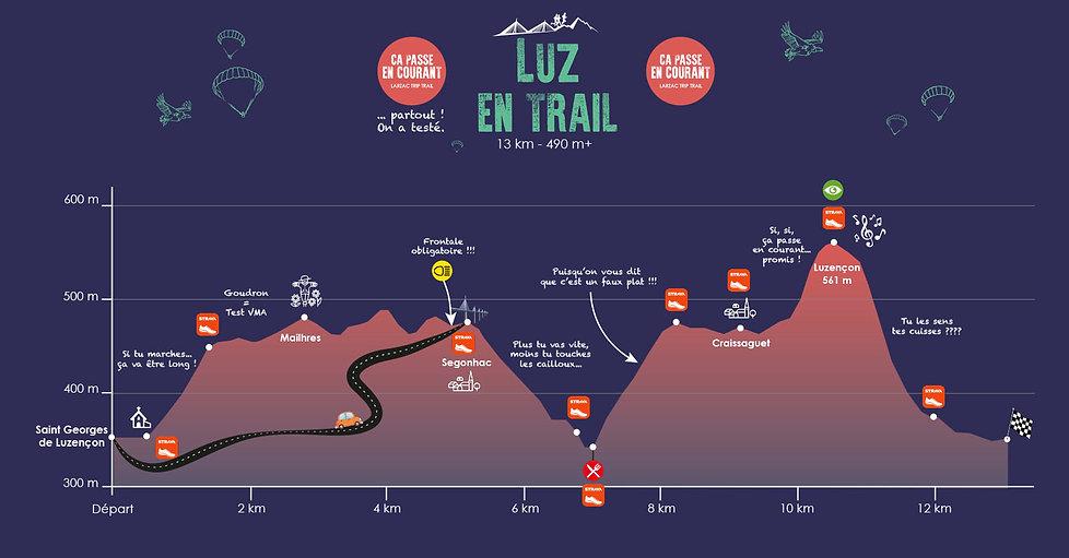 profil LUZ EN TRAIL 2020.jpg