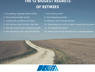 The 12 Biggest Regrets of Retirees