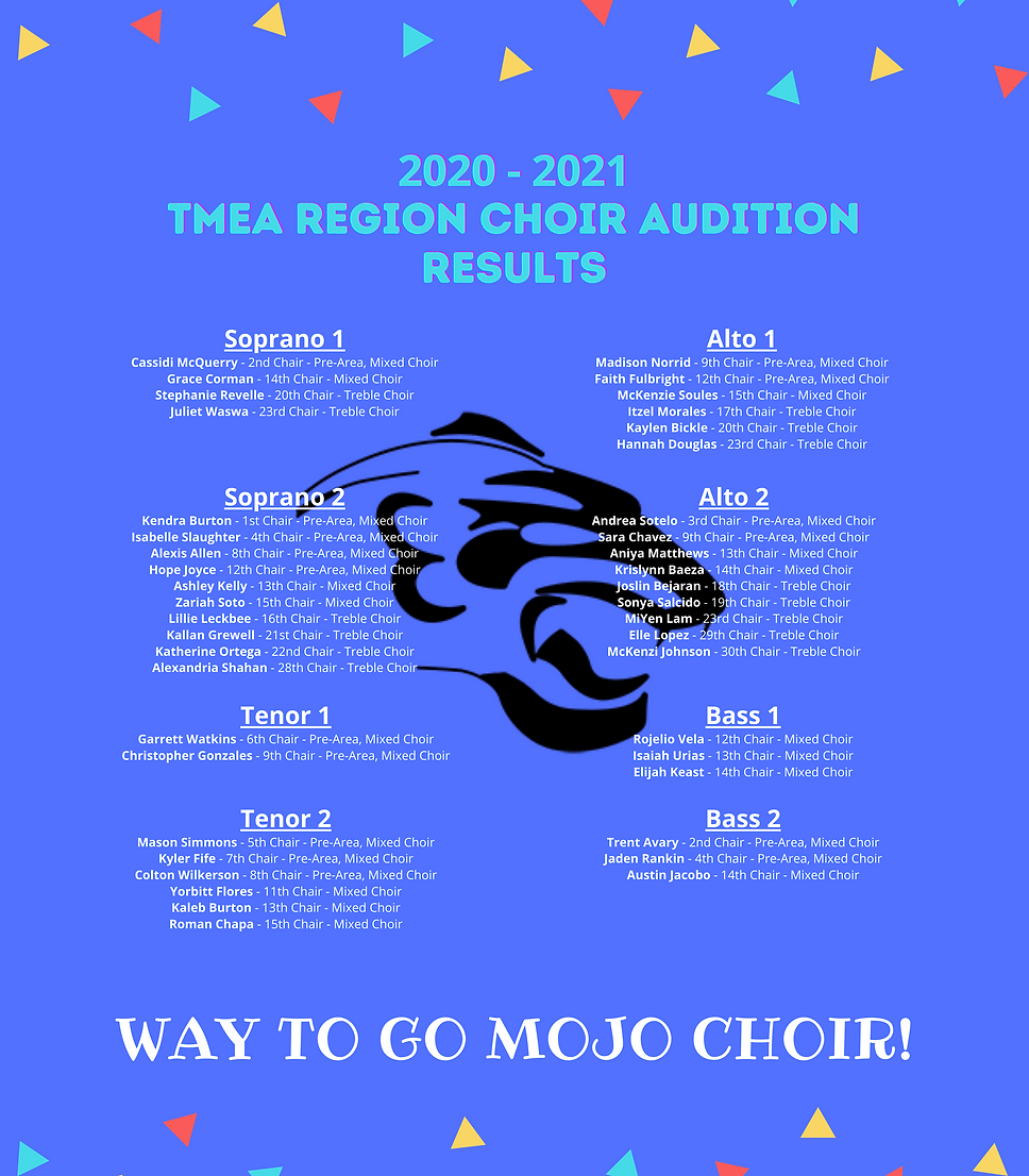 Region Choir Results (1).png