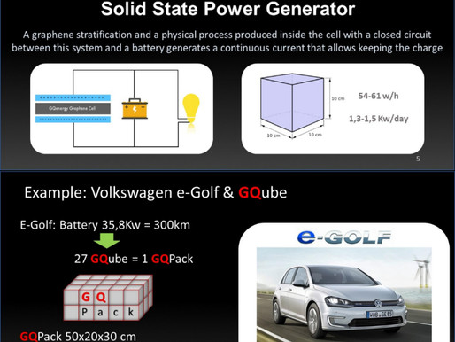 Solid State Power Generator
