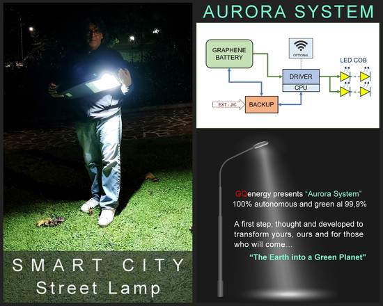 AuroraSystem.jpg