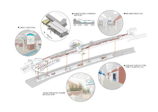서울역 문화예술철도 (2020,가작)