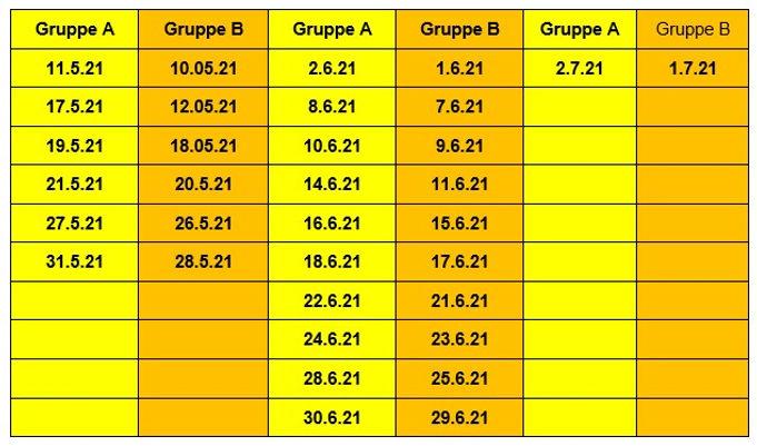 Gruppeneinteilung.jpg