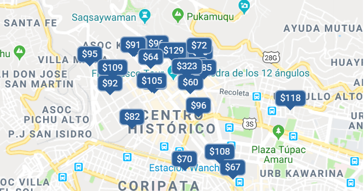 Typical hotel and accommodation prices in Cusco.