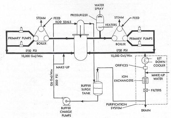 coolantsystem (2).jpg