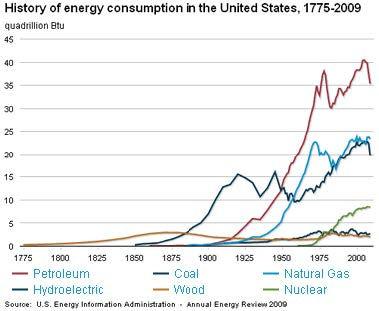 Energy Consumption Graph.jpg
