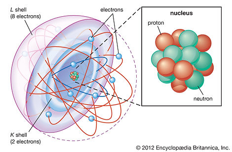 Shell-atomic-model-shell-shells-electron