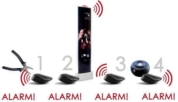 4-alarm