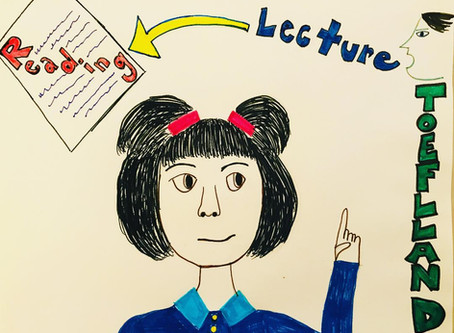 Writing Task 1: Will the Lecture Always Oppose the Reading?