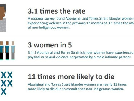 Preventing violence against indigenous women needs to be on the national agenda
