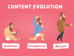 The buyers' journey explained: how to use different marketing content to nurture prospects