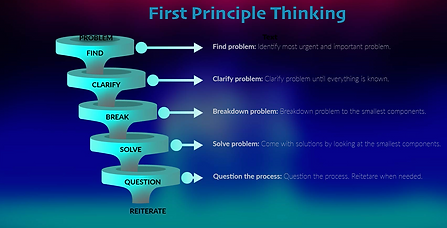 First Principle Thinking.png