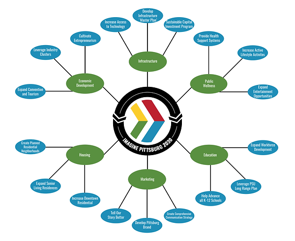 Thought Web for Website.png