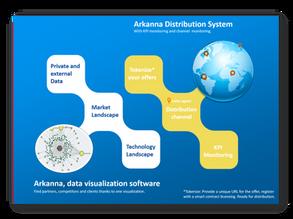 Arkanna - au-delà du CRM, l'analyse des données et l'automatisation pour faire votre pilotage des ve