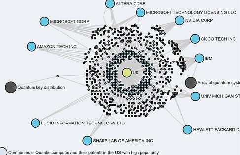 technological landscape.jpg