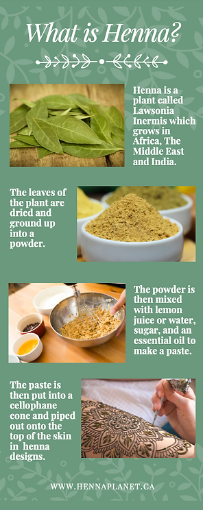 What is Henna infographic