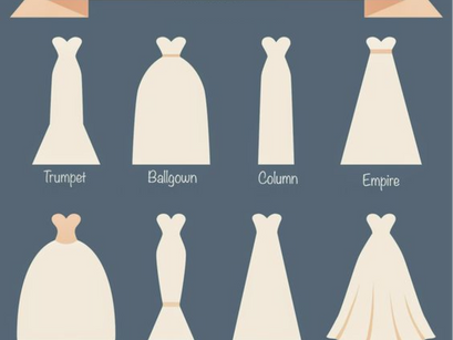 Before you shop for your Bridal Gown