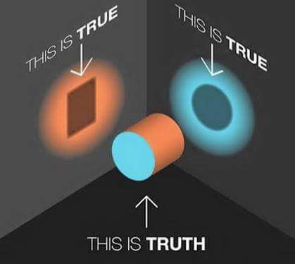 What is true and what is truth?