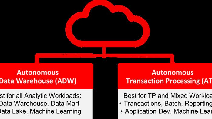 Let's Talk Autonomous Database - 19th Of Feb