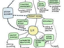A design overview