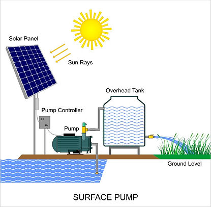 surface_pump.23135429_large.jpg