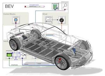 Mécatronique BEV Systems modeling 3DExperience