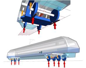 SIMPACK Rail - Transport Ferrovière
