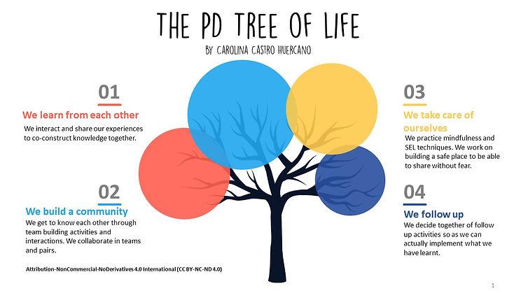 PD_TREE_LIFE.jpg