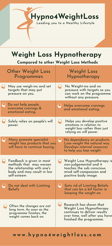weight loss ve other methods amended-2.p