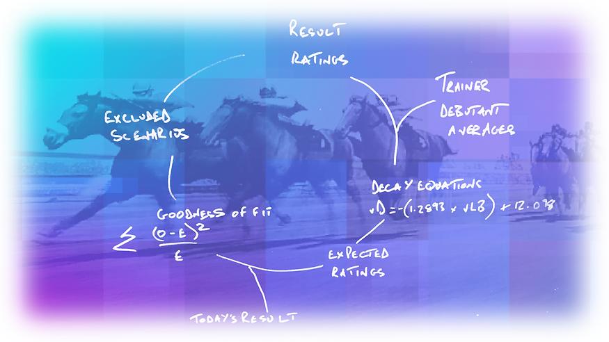 QuantixAi Horse Racing Data.PNG
