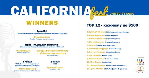 CaliforniaFest2021 Winners-01-01.png
