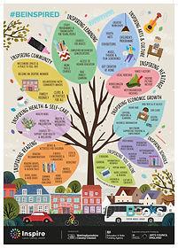 A2 Poster_Tree diagram (1).jpg